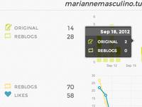 Sneak peek of our new Union Metrics for Tumblr app