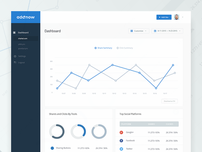 Minimal dash dashboard numbers analytics stats flat chats csv add countries fonts