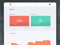 Beacon Dashboard