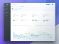 Dashboard for CRM
