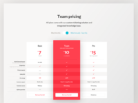 Spoke Pricing Design