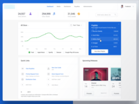 Web Dashboard Preview