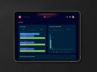 Sprovo - Dashboard Design (AI Sales Management Product)