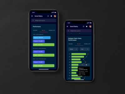 Sprovo - Mobile Dashboard Design (AI Sales Management Product)