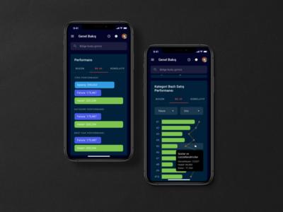 Sprovo - Mobile Dashboard Design (AI Sales Management Product) user interface ui mete ülkü mete ulku dashboard interface design sales ai artificial intelligence design web sketch
