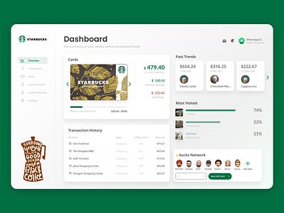 Starbucks Dashboard branding layout ui flat managing tracking expenses history transaction people beans mermaid green starbucks coffee dashboard design