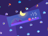 M Weather Widget