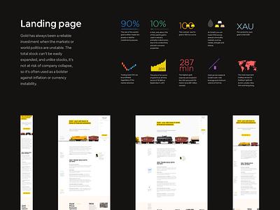 Longread Gold Trading case promo page icon ui landing illustration branding flat design new portfolio app ux-ui ux train trade trading case forex gold