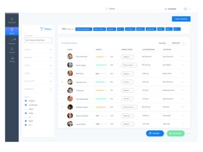 sourcing platform