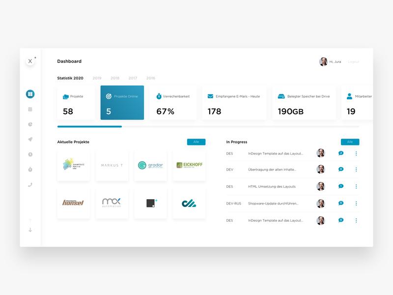 Dashboard ui ux interface dashboard design