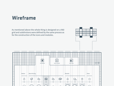 Meal app - Wireframe (Front)