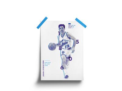 John Stockton Poster
