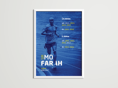 Mo Farah Sporting Icon Poster