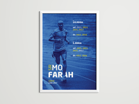 Mo Farah Sporting Icon Poster