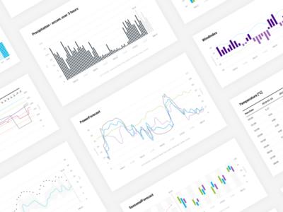 Dashboard Widgets graph pie bar charts analytics iot big data data widgets dashboard