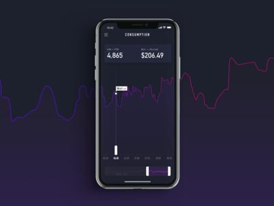 Exploring energy graph chart mobile dashboard data consumption power