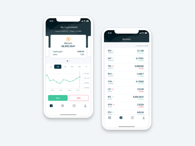 Cryptocurrency: Wallet + Market market ios wallet iphonex app stock exchange cryptocurrency