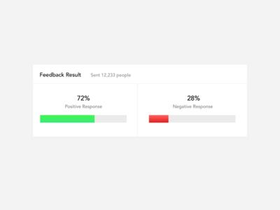 Feedback Results