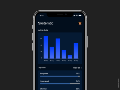 Systemtic - personalized insights