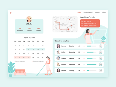 Housekeeping services dashboard design