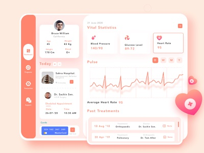 Medical Health App for Patients pharmaceutical pharmacy web app app health saas saas app health app ui design ux medical app health user interface medical ui patient dashboard ui patient dashboard health dashboard medical health dashboard icons ui