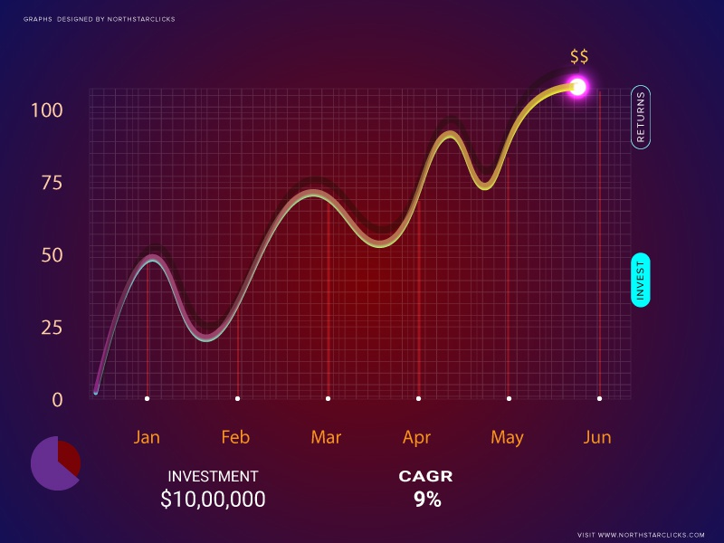 GRAPHS FOR A FINANCIAL TRADING CLIENT