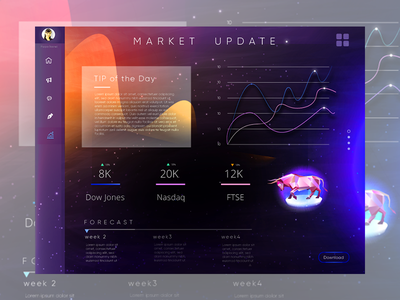 Financial Dashboard for an Advisory Firm charts market ui financial dashboard stock market finance ui illustration ux data visualisation ui graphs finance dashboard
