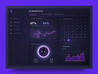 Dashboard UI for Cloud Analytics