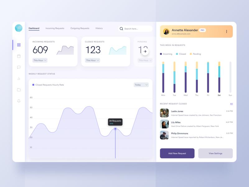 Service Request Dashboard figma dashboard web app ux ui design