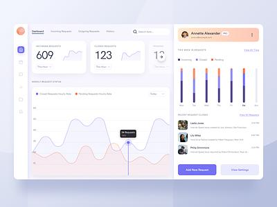 Service Request Dashboard v2 figmadesign figma dashboard web app ux ui design