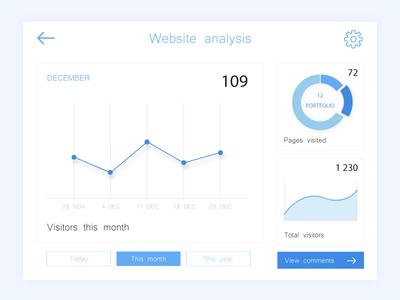 Analystics Chart - Daily Ui 18 app dashboard website analysis analystics chart daily ui 18 blue analyse chart ui minimalist clean