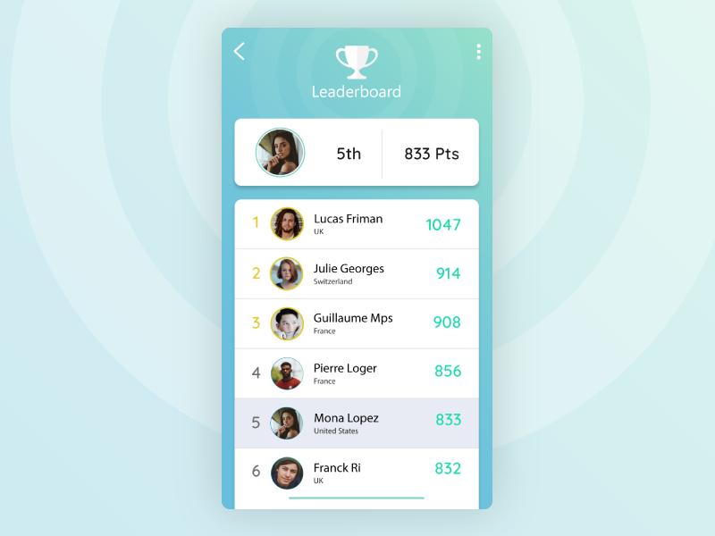 Leaderboard - Daily Ui 19 ui design interface app daily ui challenge ui daily ui mobile clean 19 leaderboard green
