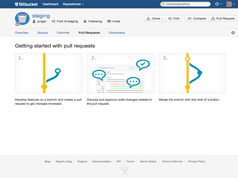 Bitbucket Pull Request by Joel Unger on Dribbble