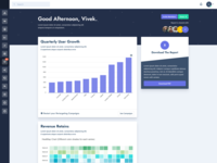 Admin Dashboard Reporting Page