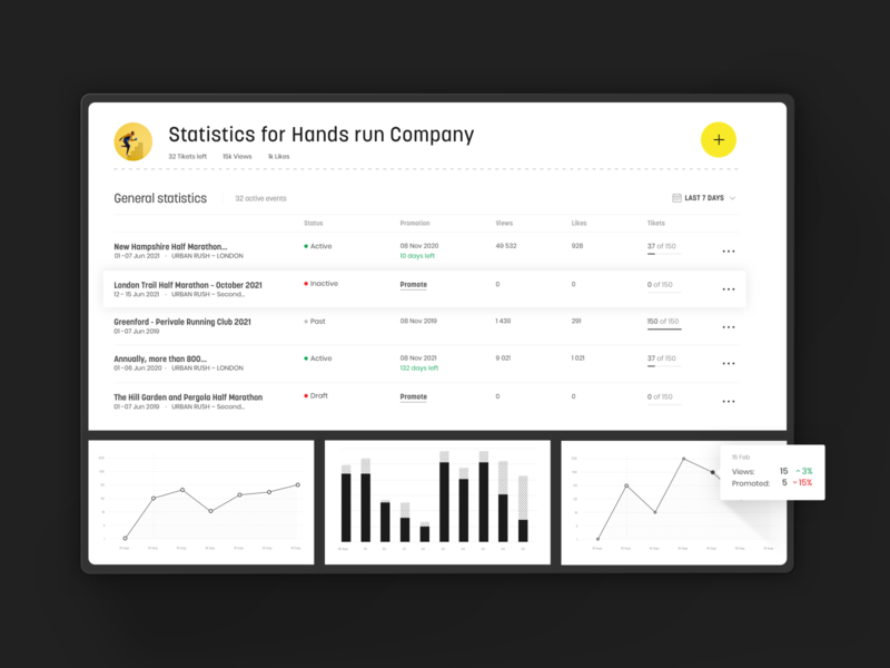 Activity.me – Dashboard typography design sport branding ux ui statistic search events profile statistics