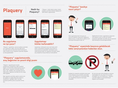 PlaQuery - Be reachable infographic paper communicate plaque startup ux ui android ios app