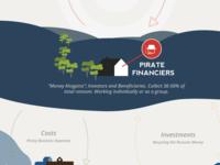 The World Bank vs. Pirates