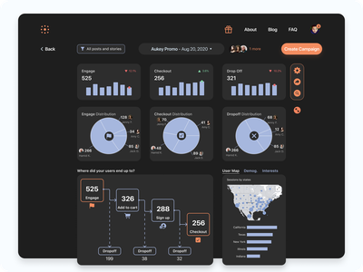 Data Dashboard for Influencer Marketing - Dark Version marketing dashboard data influencer marketing
