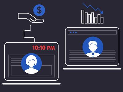 Leading business platform work site explainer video animated videos for business animated video production animated marketing videos animated explainer video animated video company