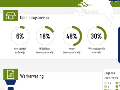 Infographic NuWerk - Jobseekers in The Netherlands infographic basic duo color simple