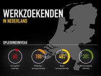 Infographic werkzoekenden in nederland nuwerk.nl juni 2012 kleuren