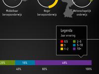 Infographic Werkzoekenden In Nederland Nuwerk.Nl Juni 2012 Kleur