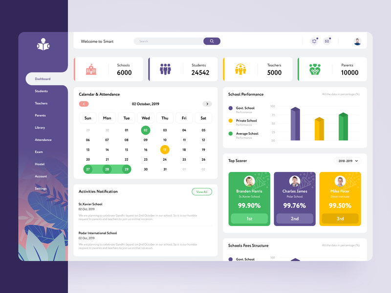 EDSmart statistics education cards ranking learning learn kids calendar school web app dashboard edsmart