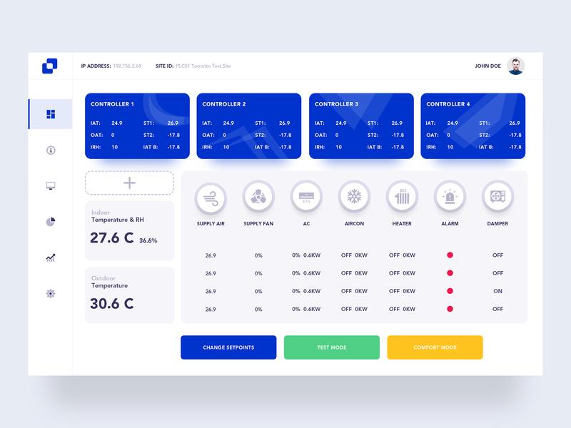 Controller panel website web product design mobile industrial design design dashboard design dashboard controller
