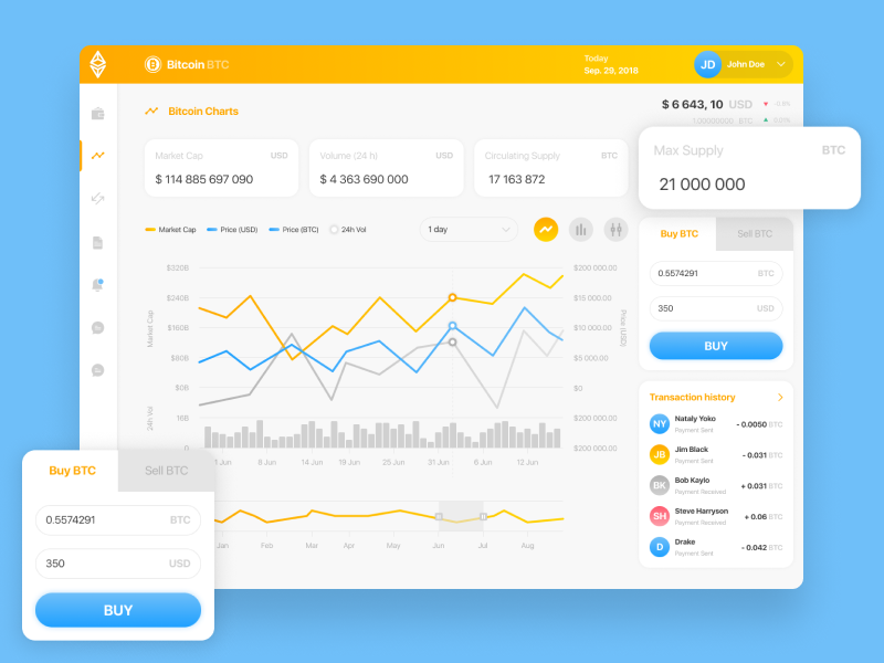 Cryptocurrency Dashboard for Coinboard Loft V.1 bitcoin coinboard crypto wallet business wallet chart schedule graph crypto currency blockchain statistics dashboard ux ui