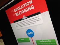 the Evolution of Blogging [WIP]