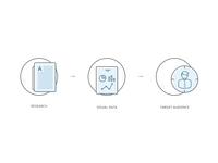 WIP - Visual Data Process