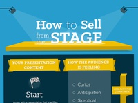 How To Sell from the Stage / InfoGraphic