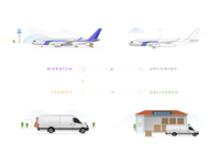 Delivery Flow download free psd illustration sketch plane air delivery