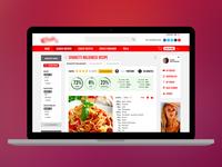 healthy recipes website